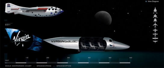 Космический туризм не за горами