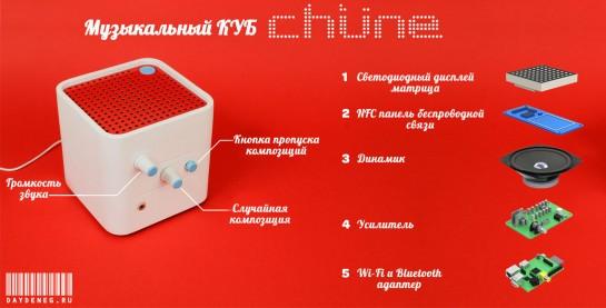 Музыкальный куб Chune